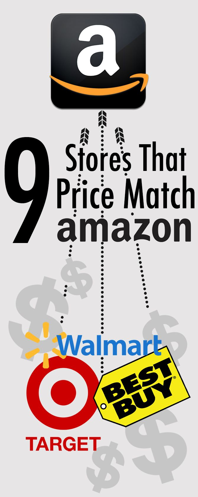 9 Retailers That Will Price Match Amazon