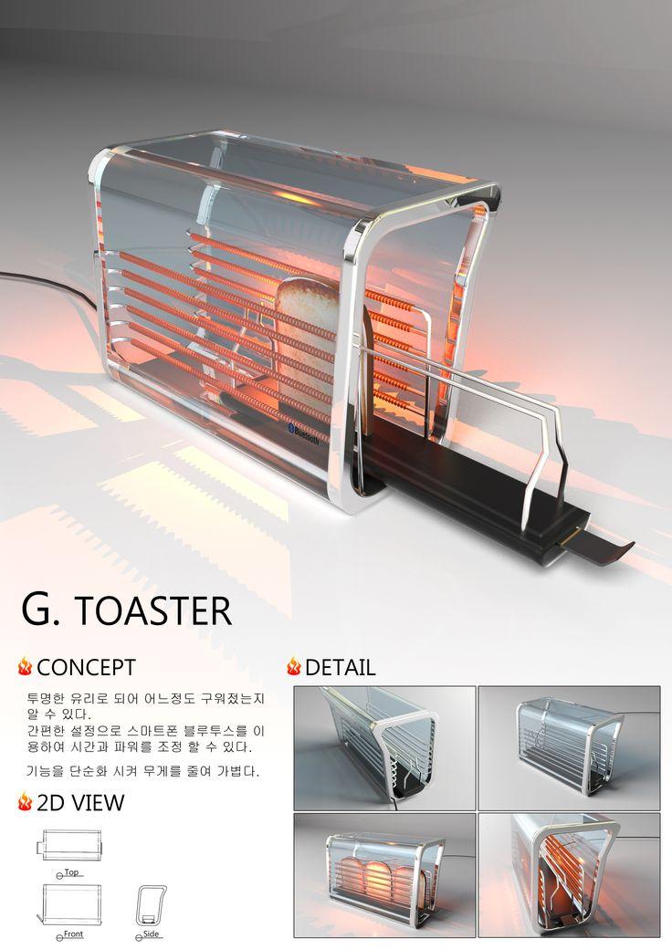appliances toaster panel pinterest. Black Bedroom Furniture Sets. Home Design Ideas