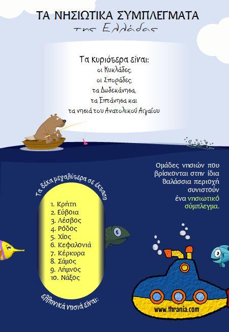 Αφίσα Γεωγραφίας: Τα νησιωτικά συμπλέγματα της Ελλάδας