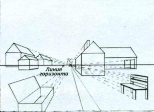 Картинки по запросу линейная перспектива