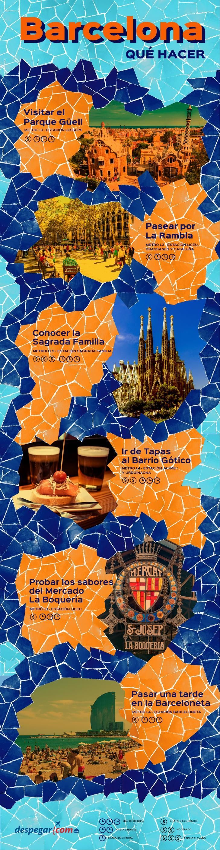 Qué hacer en Barcelona would be good for novice /intermediate students