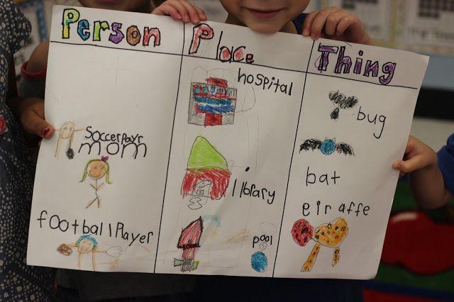 Teaching Nouns in Kindergarten | Kindergarten Smiles | Bloglovin'