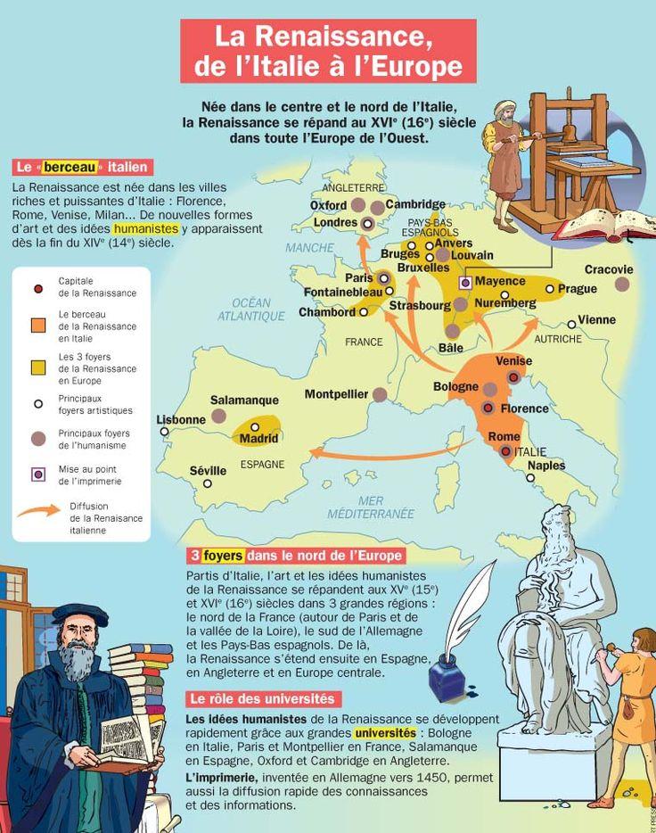 Fiche exposés : La Renaissance, de l'Italie à l'Europe