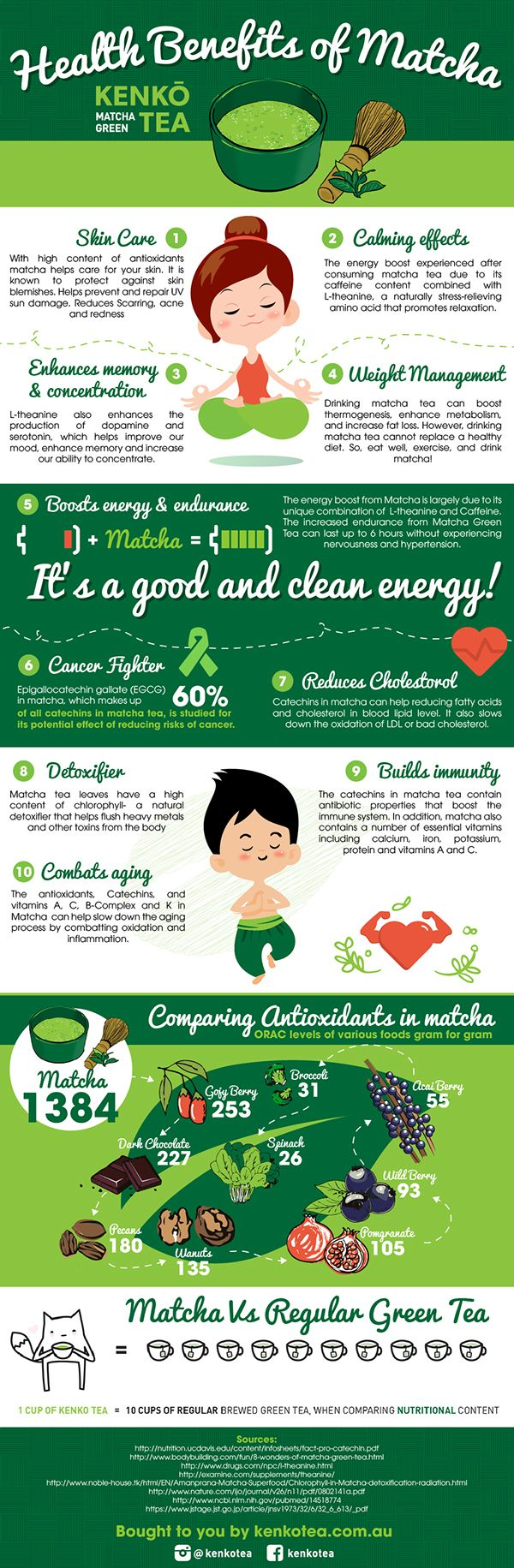 Matcha Green Tea Health benefits Infographic by kenkotea.com.auExplanation of the many health benefits of matcha green tea including weight loss, skin health, cancer and cardiovascular disease prevention, mind and mood enhancement, energy boost, immunit…
