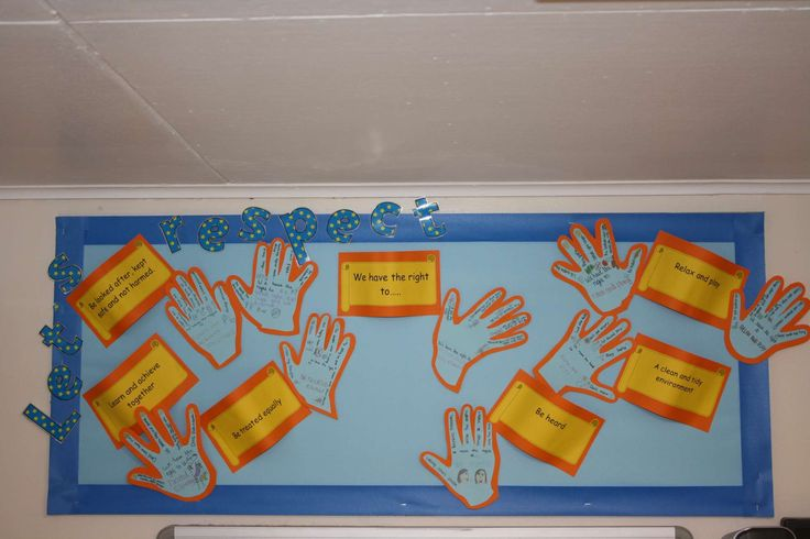 year 6 class rrs  rights and responsibility  board