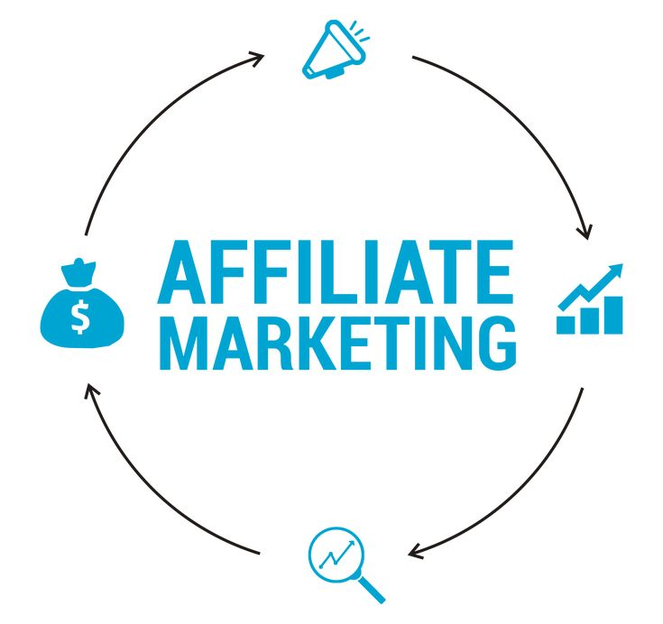 Affiliate Marketing Vs Google Adsense, Which One Is Better For You?  http://bit.ly/2eH4a01  #SocialMediaMarketing #AffiliateMarketing #GoogleAdsense #AffiliateMarketingHacks #DigitalmakretersIndia #DigitalMarketingBlogs #TechBlogs #TechBlogsIndia #TechBlogger #TechUpdates #DigitalMarketingTips #SocialMediaHacks