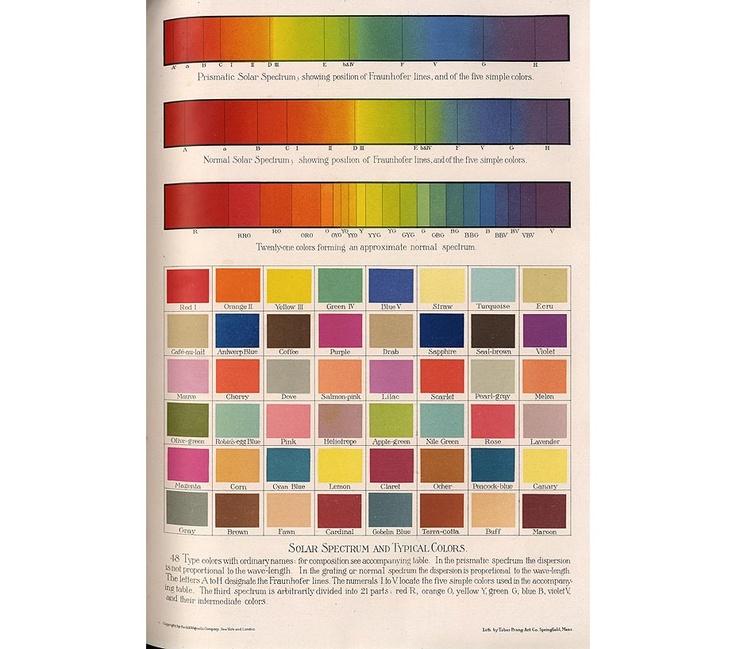 17 best images about color on pinterest vintage colors for Paint color spectrum