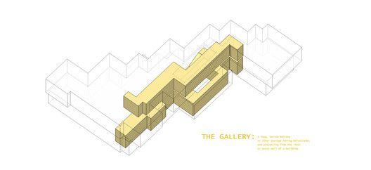 Gallery House,Diagram