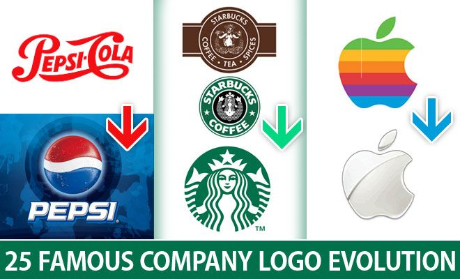 25 famous company logo evolution graphics for your Branding and logo design companies