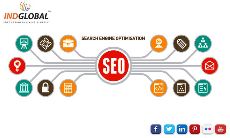 Search engine optimization starts out by identifying the type of information that your website needs to stand out in search results. visit: http://www.seocompanybangalore.in/ #SEO #SMM #Branding #Bangalore