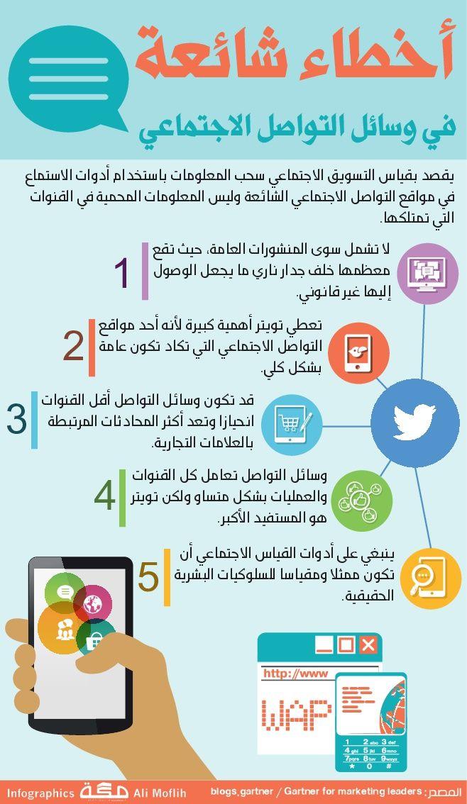 أخطاء شائعة في وسائل التواصل الاجتماعي صحيفة مكة انفوجرافيك تقنية Infographic Ugs Makkah