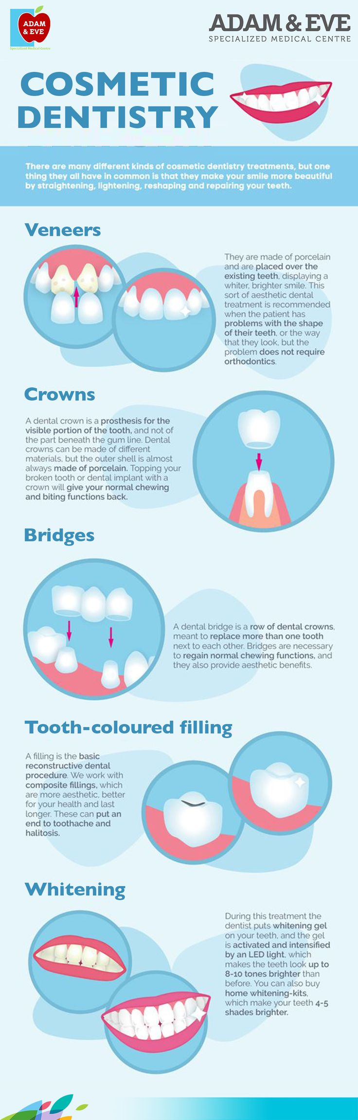 Cosmetic Dentistry#dental  #cosmeticsurgery  #dentistry #dentalcare   ADAM & EVE Specialized Medical Centre Near Royal Rose Hotel Pink Building (501) Electra Street, Abu Dhabi, UAE    Contact Us : +971 2 676 7366 / +971 52 1555 366 / 055  1555366    Email : info@aesmc.com visit us - http://aesmc.com