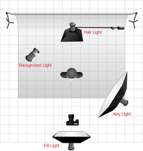 The Basic Four Light Portrait Lighting Setup By Tim Meyer Photography Faculty 1  sc 1 st  Pinterest & 170 best Lighting Board images on Pinterest | Photo lighting ... azcodes.com
