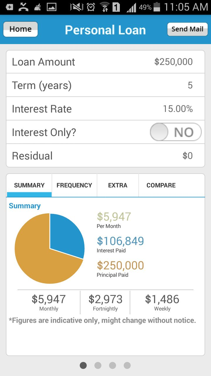 Estimate your #PersonalLoan repayment amount with the help of @PersonalLoanCalculator app by #LoansDirect
