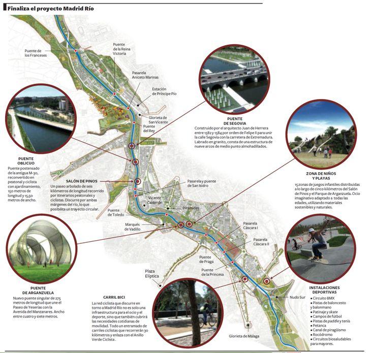 280 best urbanism images on Pinterest | Landscape architecture ...