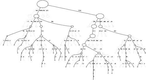 이세돌 9단과 싸울 구글 AI '알파고', 이렇게 준비했다. :: 다나와 DPG