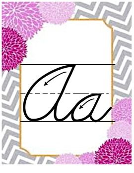 Cursive Chevron Posters! So Cute!