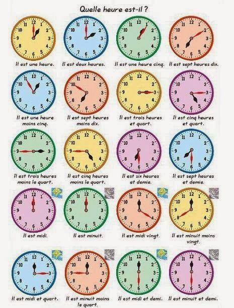 Le bistrot du français: Quelle heure il est ?