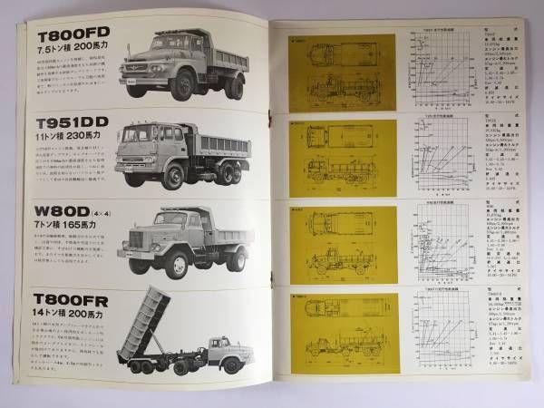 ☆希少 ふそう ダンプトラック T625D等掲載 1970年頃 三菱_画像3