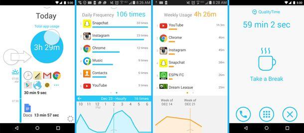 Quality Time Pemantau Aktivitas Smartphone