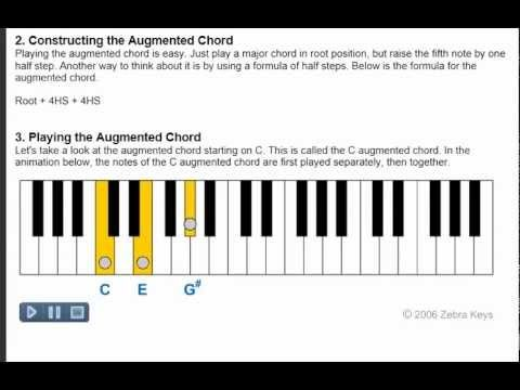 24 Best Piano Chord Lessons Images On Pinterest Piano Chord Piano