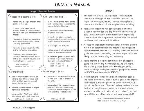 ubd lesson plan fourth year Understanding by design learning plan learning activities: [this is the core of your lesson plan and includes a listing describing briefly.