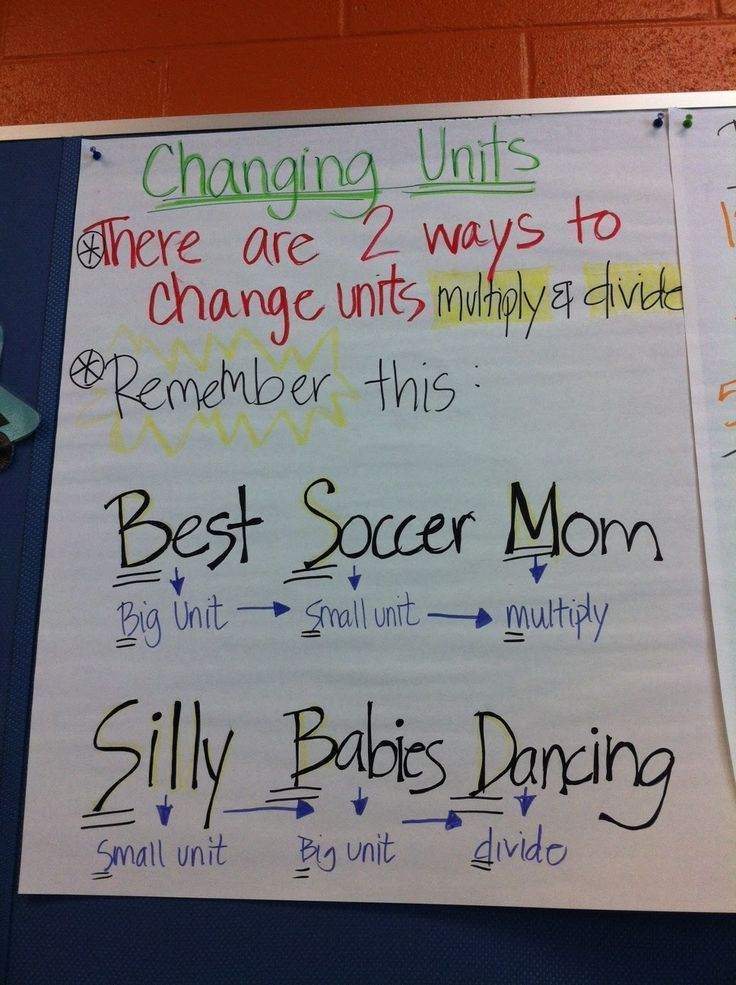 1793 best images about anchor charts  upper elementary  on