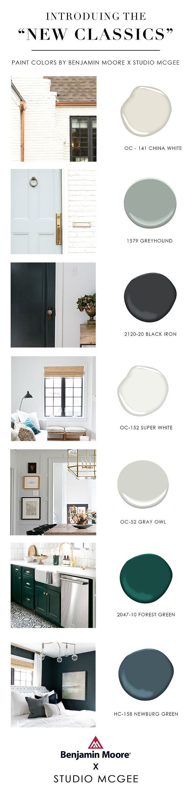 Coventry New Benjamin Moore Paint Colors. New Classic Benjamin Moore Paint Colors Benjamin Moore OC-141 China White. Benjamin Moore 1579 Greyhound. Benjamin Moore 2120-20 Black Iron. Benjamin Moore OC-152 Super White. Benjamin Moore OC-52 Gray Owl. Benjamin Moore 2047-10 Forest Green. Benjamin Moore HC-158 Newburg Green #BenjaminMooreOC141ChinaWhite #BenjaminMoore1579Greyhound #BenjaminMooreBlackIron #BenjaminMooreOC152SuperWhite #BenjaminMooreOC52GrayOwl #BenjaminMooreForestGreen…