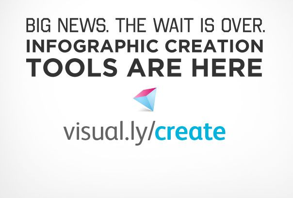 Visual.ly is a tool for creating attractive infographics. Use it to create diagrams for teaching or encourage students to create and illustrate their own graphs based on books they're reading or a science unit.
