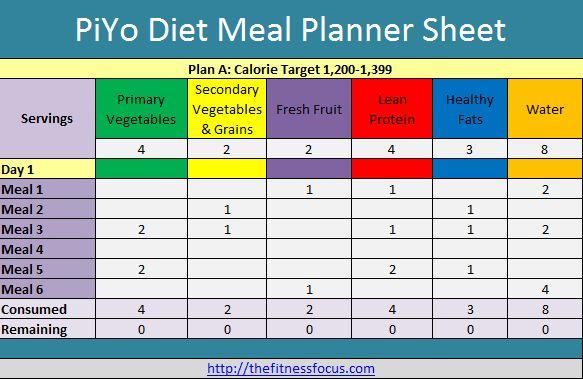 19 best Piyo images on Pinterest Eat healthy, Healthy crock pot - 21 day fix spreadsheet