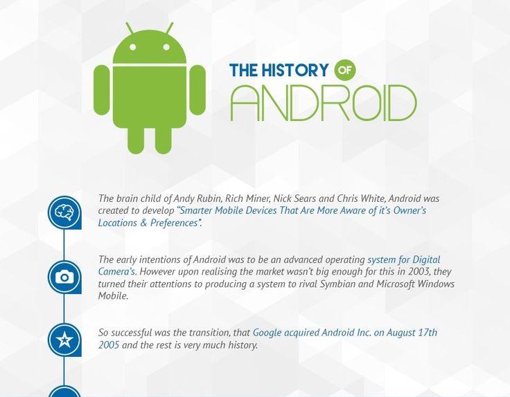 Lee Android cumple siete años: así ha evolucionado del HTC Dream a Android M