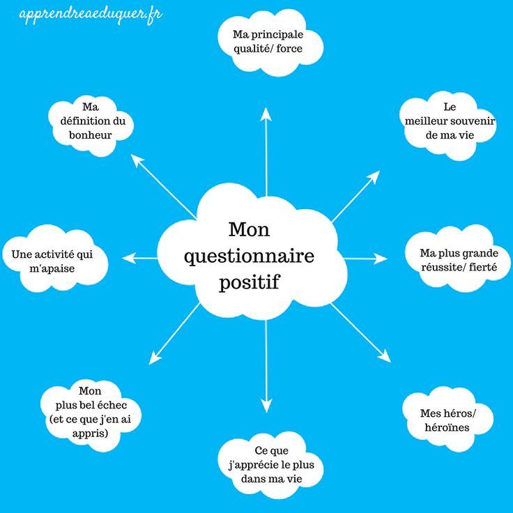 Mon questionnaire positif : pour mieux se connaître, gagner en confiance en soi et créer du lien