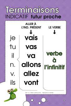 Et maintenant pour faire les exercices TU VAS FAIRE CLIC sur les liens:   Associe le sujet au verbe  Associe le texte à l'image  As...