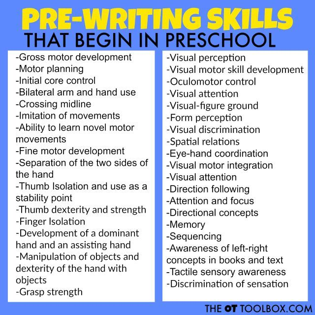 learning writing skills Students lack critical background skills students lack critical background skills writing is a complex task involving many component skills a key challenge in helping students learn basic writing skills is doing so without overwhelming the students or overburdening yourself.