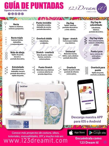 Da click y conoce todas las aplicaciones que tienen las puntadas de tu máquina de coser, si conoces alguna otra no olvides compartirla.