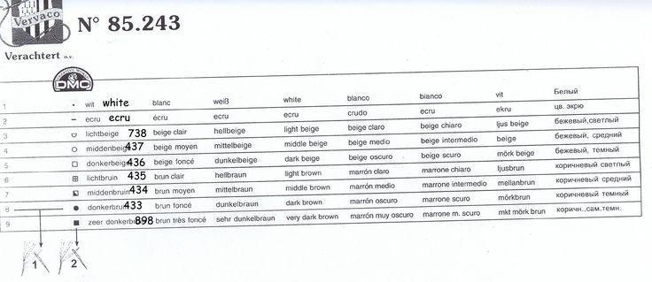 PATRONES VERVACO Y BUCILLA punto de cruz (pág. 382) | Aprender manualidades es facilisimo.com