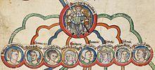 jean sans terre | Henry II d'Angleterre et Aliénor d'Aquitaine