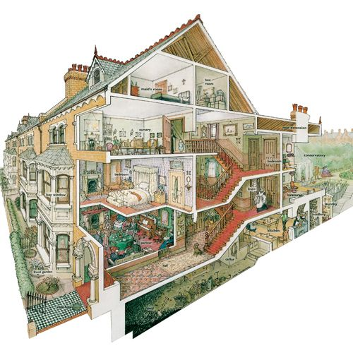 "Geffrye Museum, 19th Century Townhouses. ""Cutaway drawing representing a substantial Victorian London house of around 1870."""