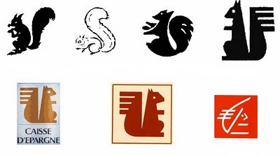 L'écureuil de la caisse d'épargne au fil du temps (Dernier logo : 1991)