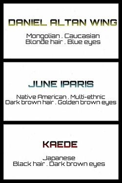 #LegendSeries Character Descriptions
