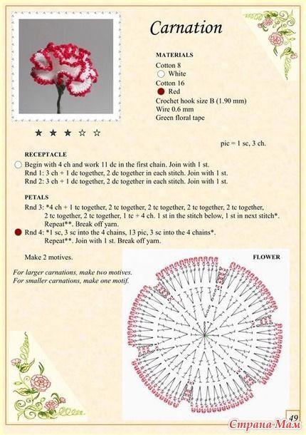 Книга на английском языке, но благодаря схемам и фотографиям во всем можно разобраться. В изготовлении цветов использована проволока, поэтому их лучше использовать для съемных украшений.