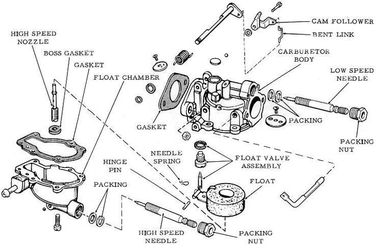 outboard motor carburetor diagram