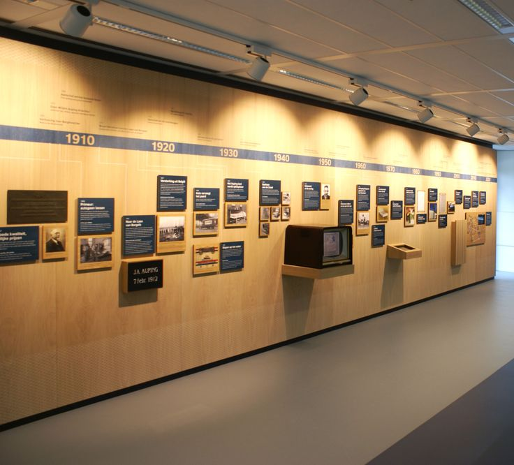 #timeline wall - interior #auping