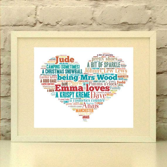 You know what she loves, but don't know what to buy? This is the gift for you! This unframed print is a beautiful personal gift for the person who has everything.    Gift for Best Friend Personalised Loves Heart Print in your choice of words and colours.    www.pepperdoodles.co.uk