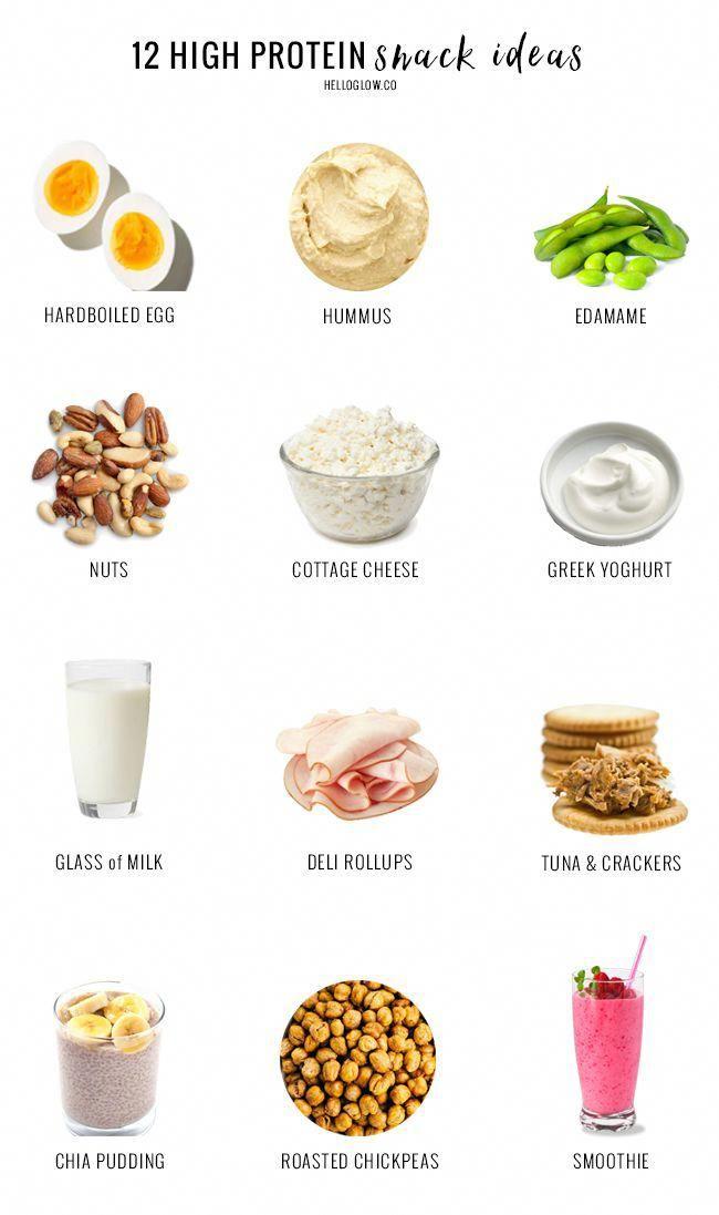 hight protein diet snack