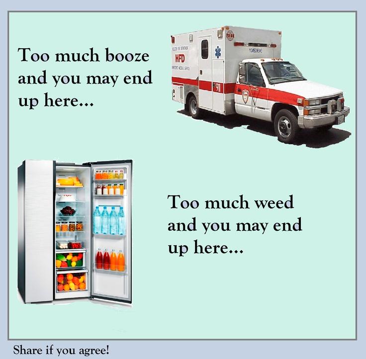 marijuana vs. alcohol, where you'll end up