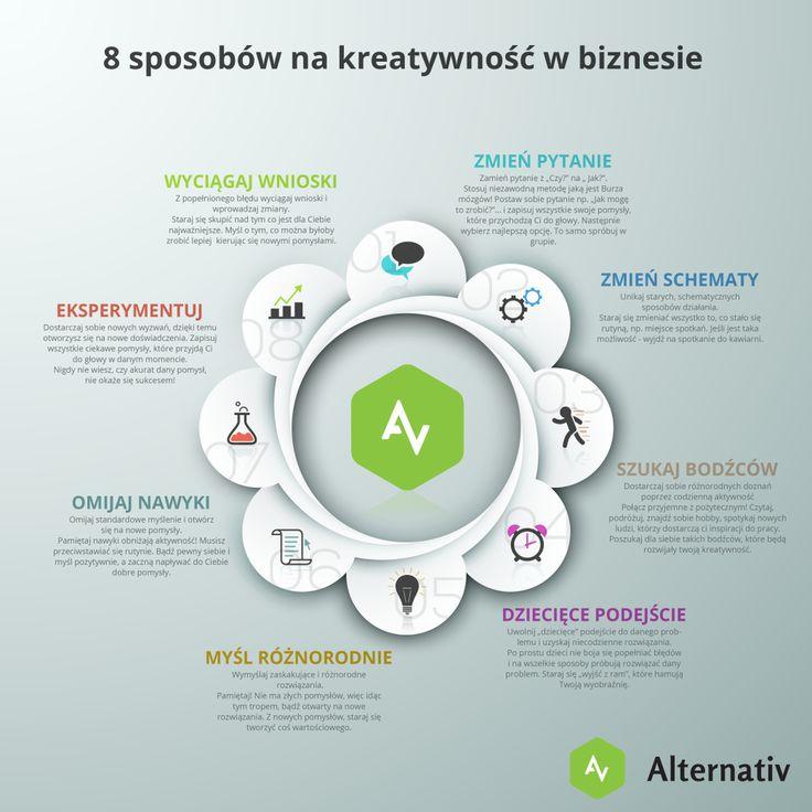 #Kreatywność w biznesie http://alternativ.com.pl/8-sposobow-na-kreatywnosc-w-biznesie/ … #biznes pic.twitter.com/TBEn3qQWUZ