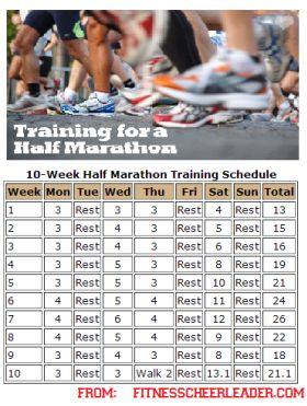 10 week half marathon training plan - I CAN DO THIS!  via fitnesscheerleader.com