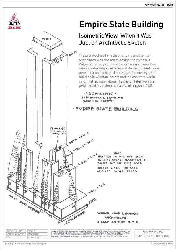 Empire State Building Empire State Building Drawing Empire State Building Famous Architecture