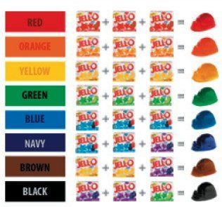 How to Make Different Colors of Jello or Jello Eggs